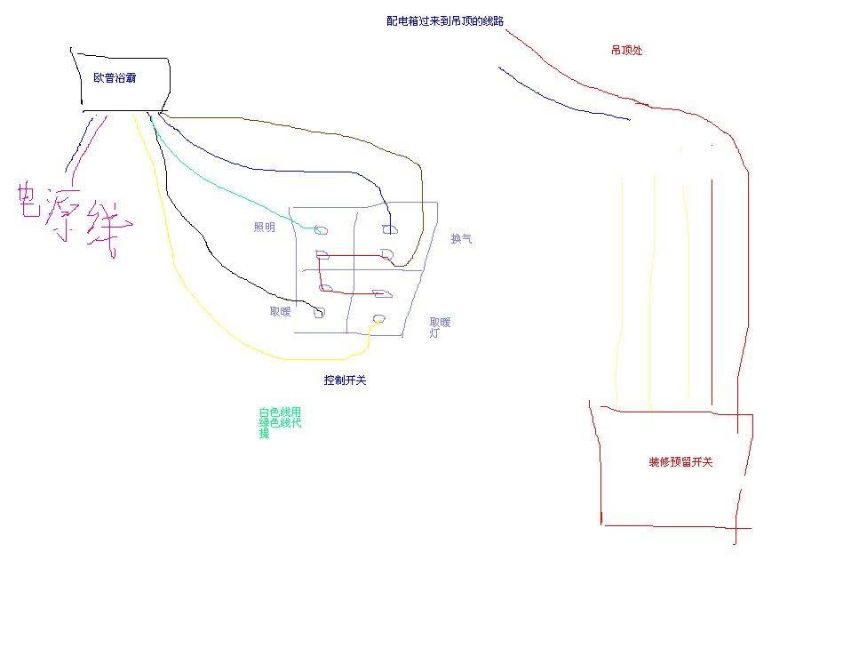 欧普浴霸3合一 4灯暖接线方法