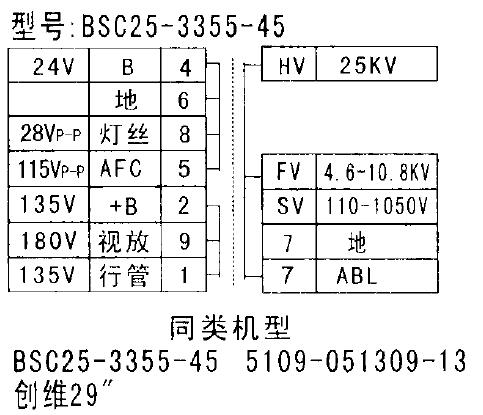 彩电高压包的10个引脚各表示?