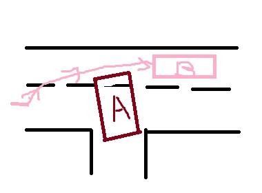 在没有红绿灯且双向车道的t字路口,a车已占直行车道准备进入正常车道