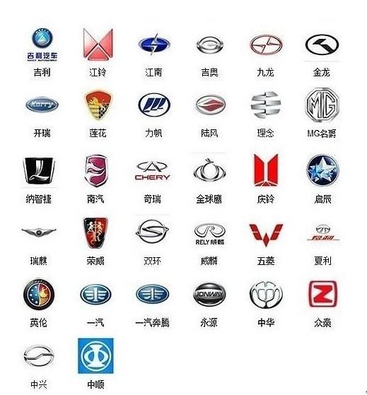 2,德国品牌汽车标志 德国车的品质在世界范围内都是享有盛誉的,德系图片