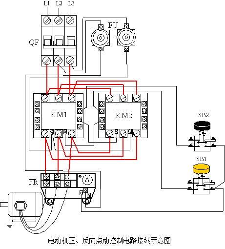 电动机点动正反转接线图