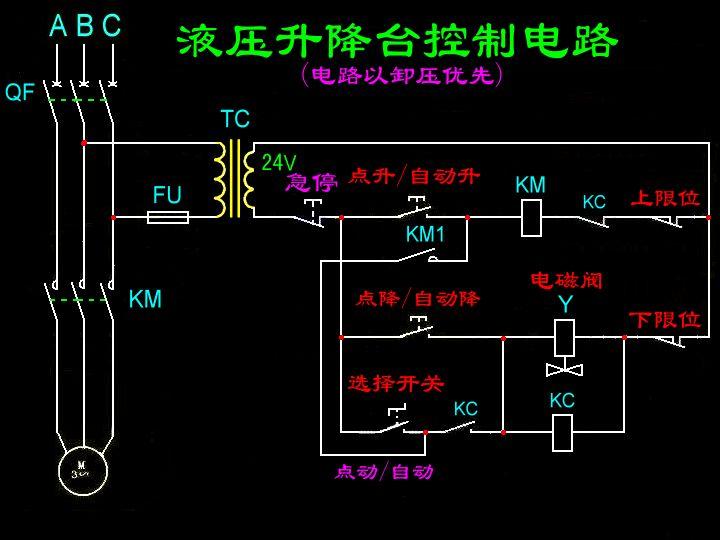 液压升降平台电路图就是一个接触器一个中间继电器一个变压器一个电磁