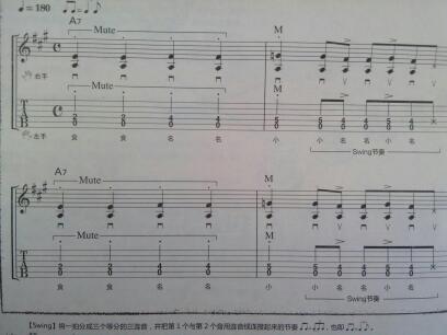吉他的音谱怎样分别?如何自学好吉他?