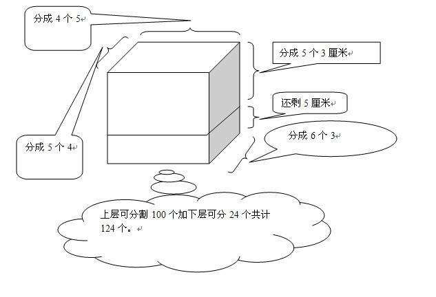 工程图 简笔画 平面图 手绘 线稿 633_432