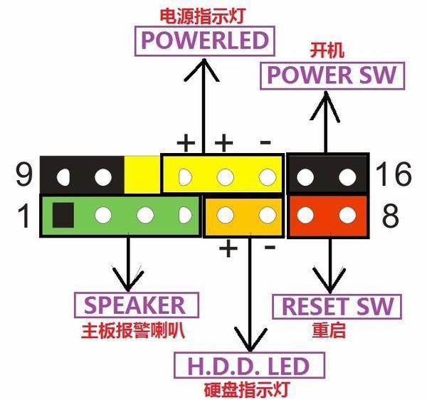 映泰h61主板和机箱的跳线怎么插? 看图,看图,看图! 1