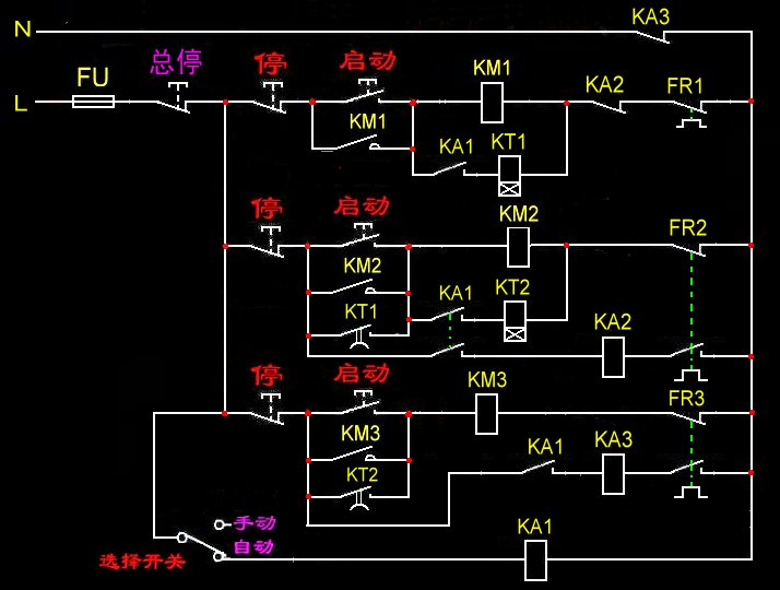停止电路.带手动和自动的启动停止控制.