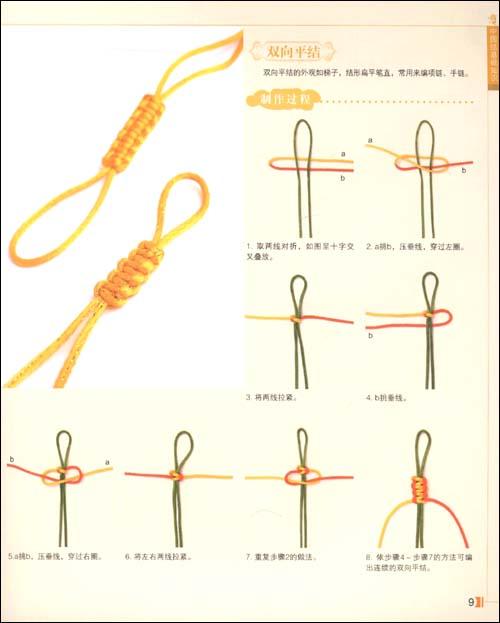 一般用于系吊坠的绳编的中国结最普遍的就是两种的结合,金刚结和平结