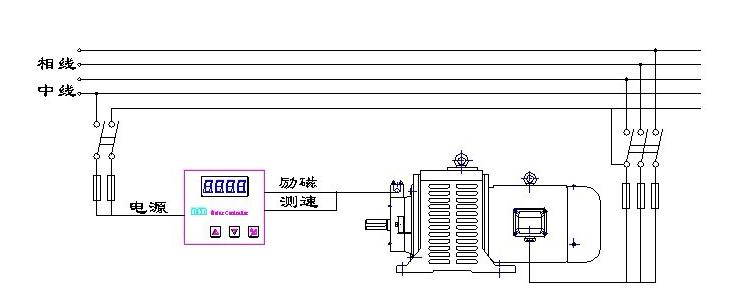 电磁调速电机接线盒怎么接线