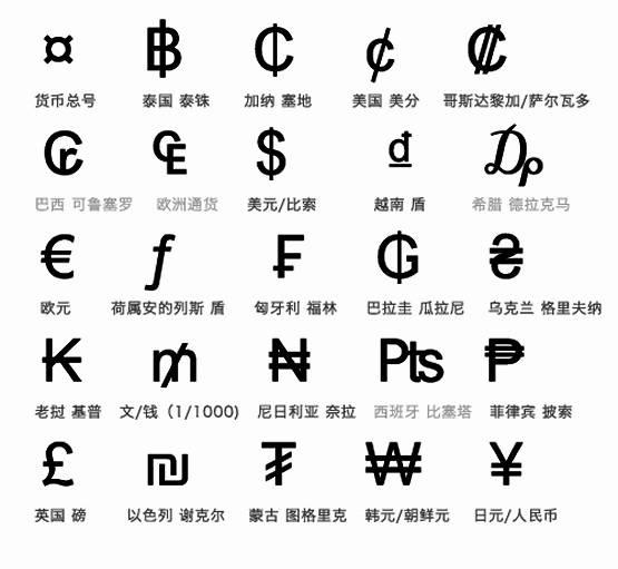 请问字母b中间有两竖,是什么货币符号?如图.