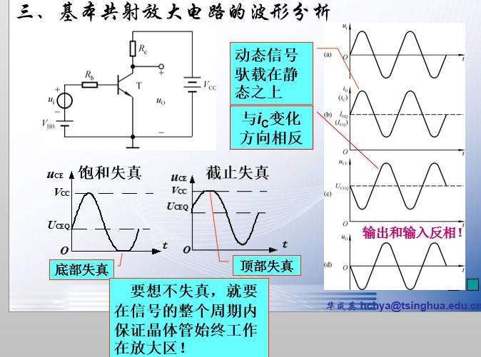 单管共射放大电路饱和失真波形怎么画