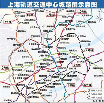 上海地铁13号线什么时间开通