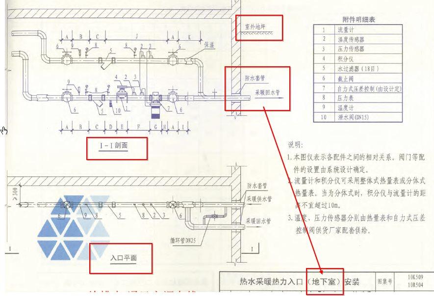 采暖热力入��f_采暖热力入口装置一般安在什么地方?每户都按一套?还是每个单元?