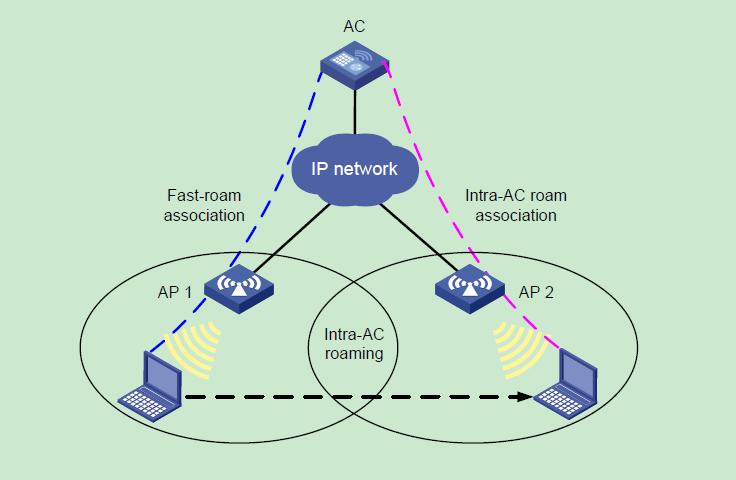计算机网络拓扑图用什么工具画,是visio吗?下面这个图图片