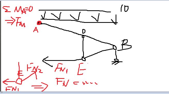 求解结构力学题目 求解如图所示组合结构中链杆轴力和