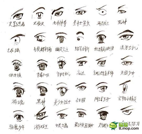 动漫人物眼睛怎么画啊