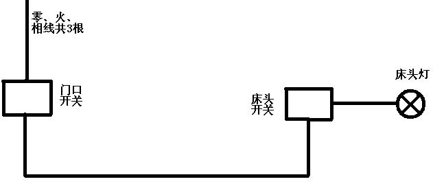 用两个双开双控开关(西门子)如何控制两个灯,共7根线头,求接线图?