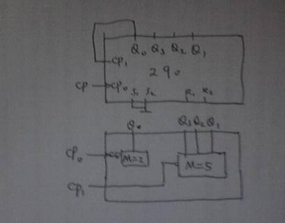 将74ls90接成一位8421bcd码十进制计数器,画出电路原理图