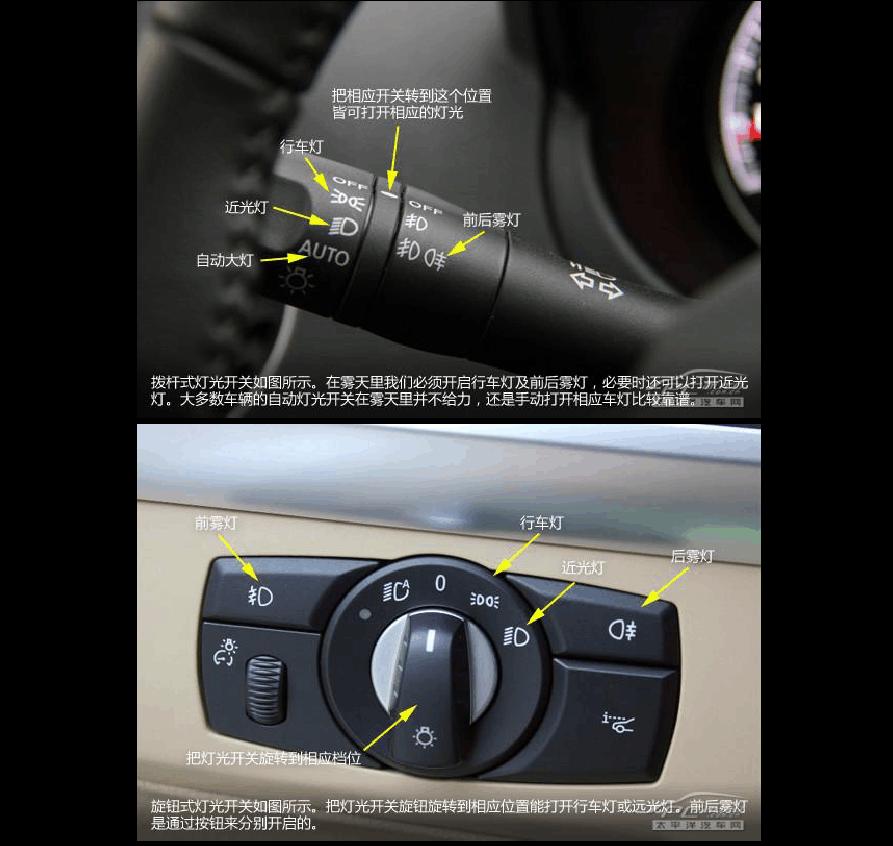 汽车车灯图解大全  就有很多 资料和讲解的 希望能帮到你 好吧  转向