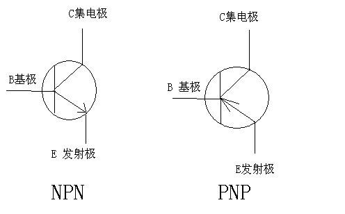 从电路符号上分别你当然知道了:pnp三极管的发射极是箭头朝内的,npn