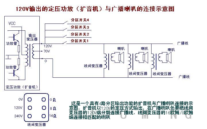 你这功放是定压功放,带有5分区输出功能,由于只有2个声柱,所以分区