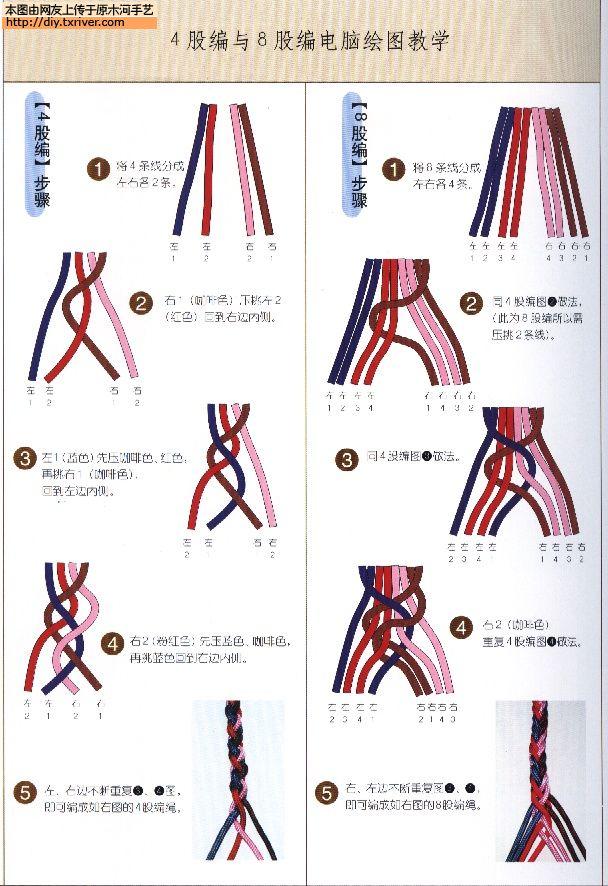 四股红绳手链编法