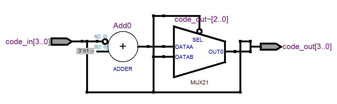 输入code_in是4位二进制原码,输出code_out是4位二进制补码.