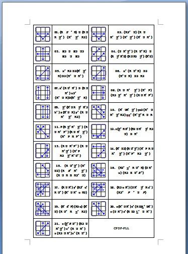 三阶魔方的高级公式 用r l u b f d 来表示 一定要易懂!