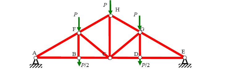 结构力学桁架 求下面两个结构的轴力,下弦杆跨中位移