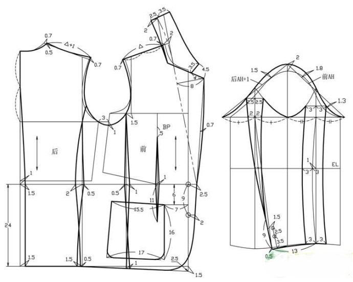 衣服简单做法图解