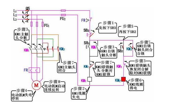 电机正反转的plc控制接线图