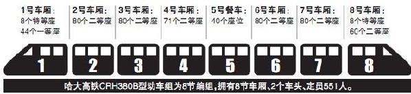 高铁二等座一个车厢有多少排座位?图片