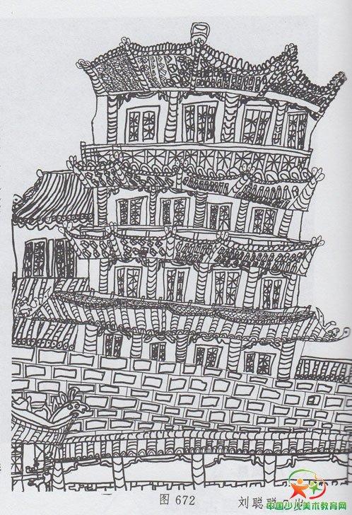 中国的标志和建筑有哪些儿童画