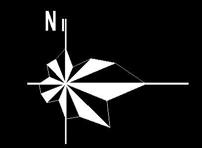 3中如何插入这种风向玫瑰图呢?