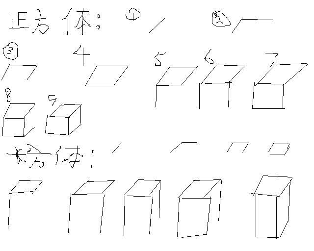 正方体和长方体的草图怎么画