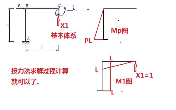 结构力学中用力法分析计算图示结构的弯矩,并做弯矩图