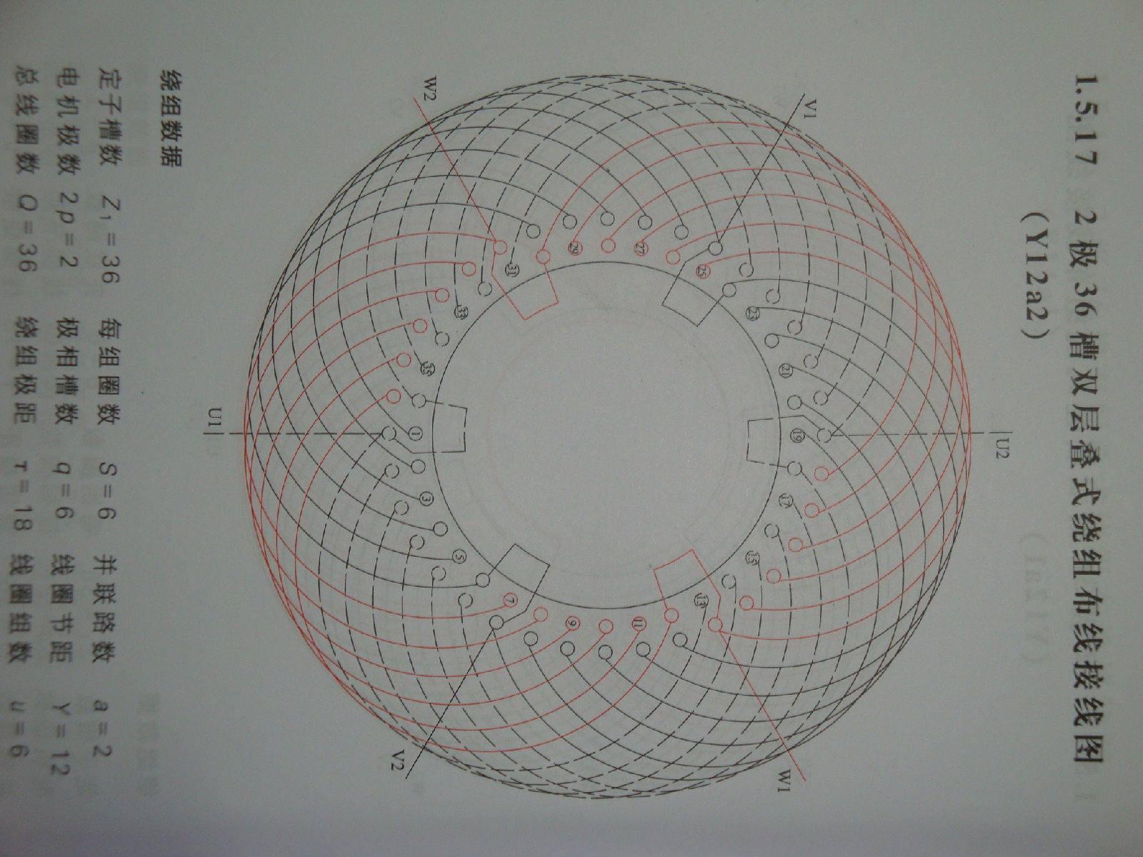 36槽2极电机2路接线图