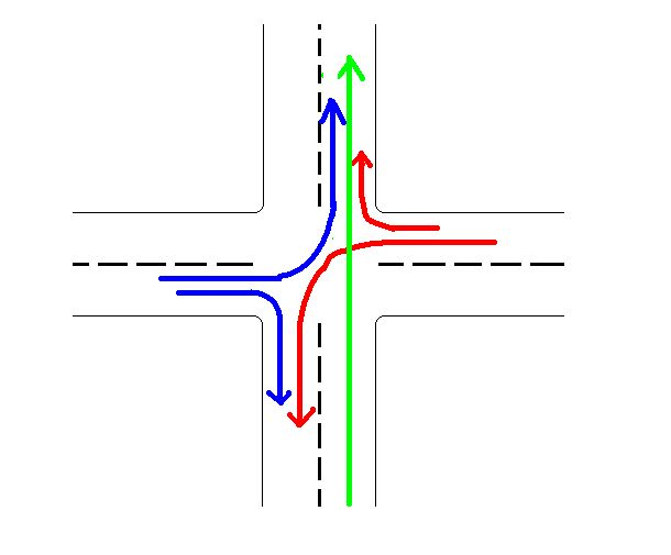 怎么理解让右方道路的来车先行?能举例说明一下吗?