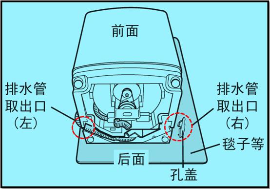 货车方向沉重时怎么判断是方向机的问题还是助力泵的问题图片