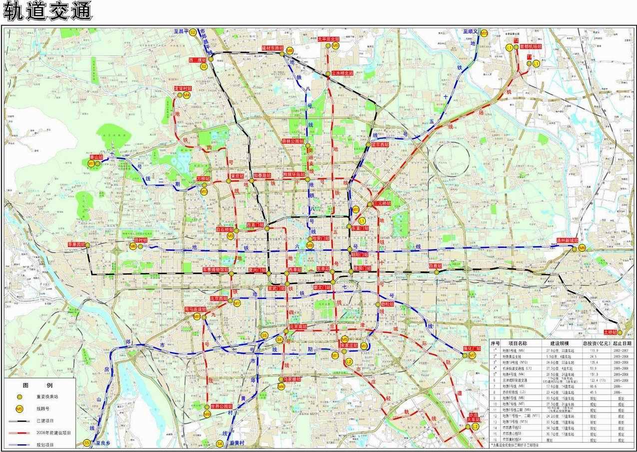 北京地铁规划一览图图片