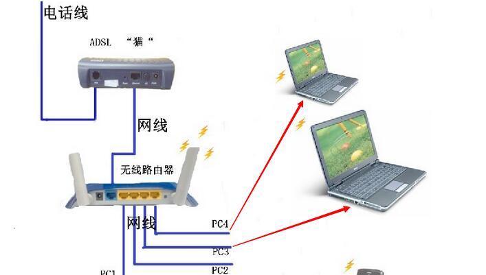 迅捷路由器怎么连接笔记本电脑