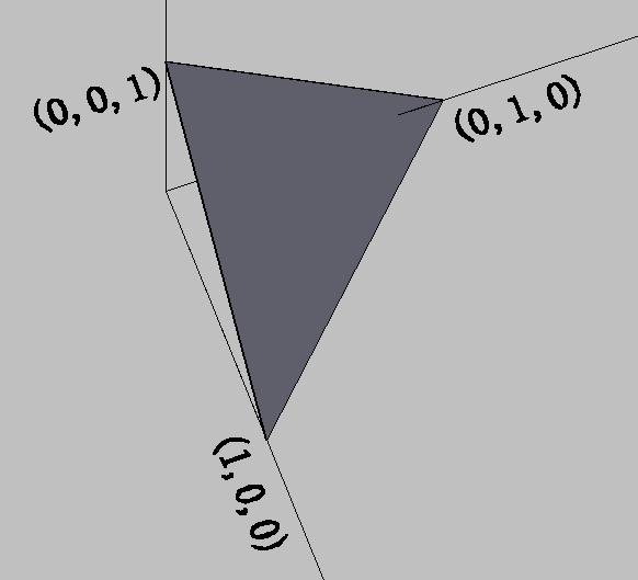肉体��-�X{�X{�[�z�_画出x y z=1,x=0,y=0,z=0所围成的图形