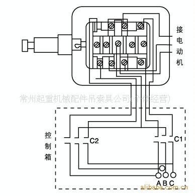 这种电机没有接线端子,但是外面上一个断货限位器,两个正反转接触的