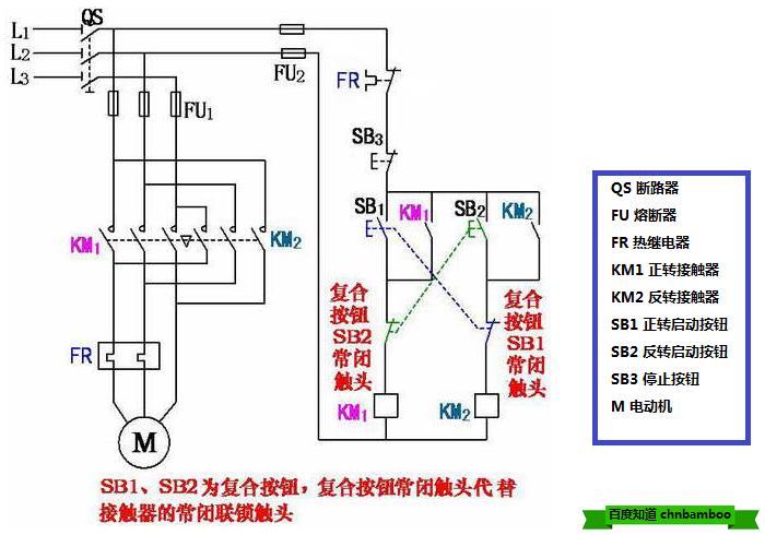 在正转和反转两个接触器的常闭触点上作互锁;另一个在正反转按钮的