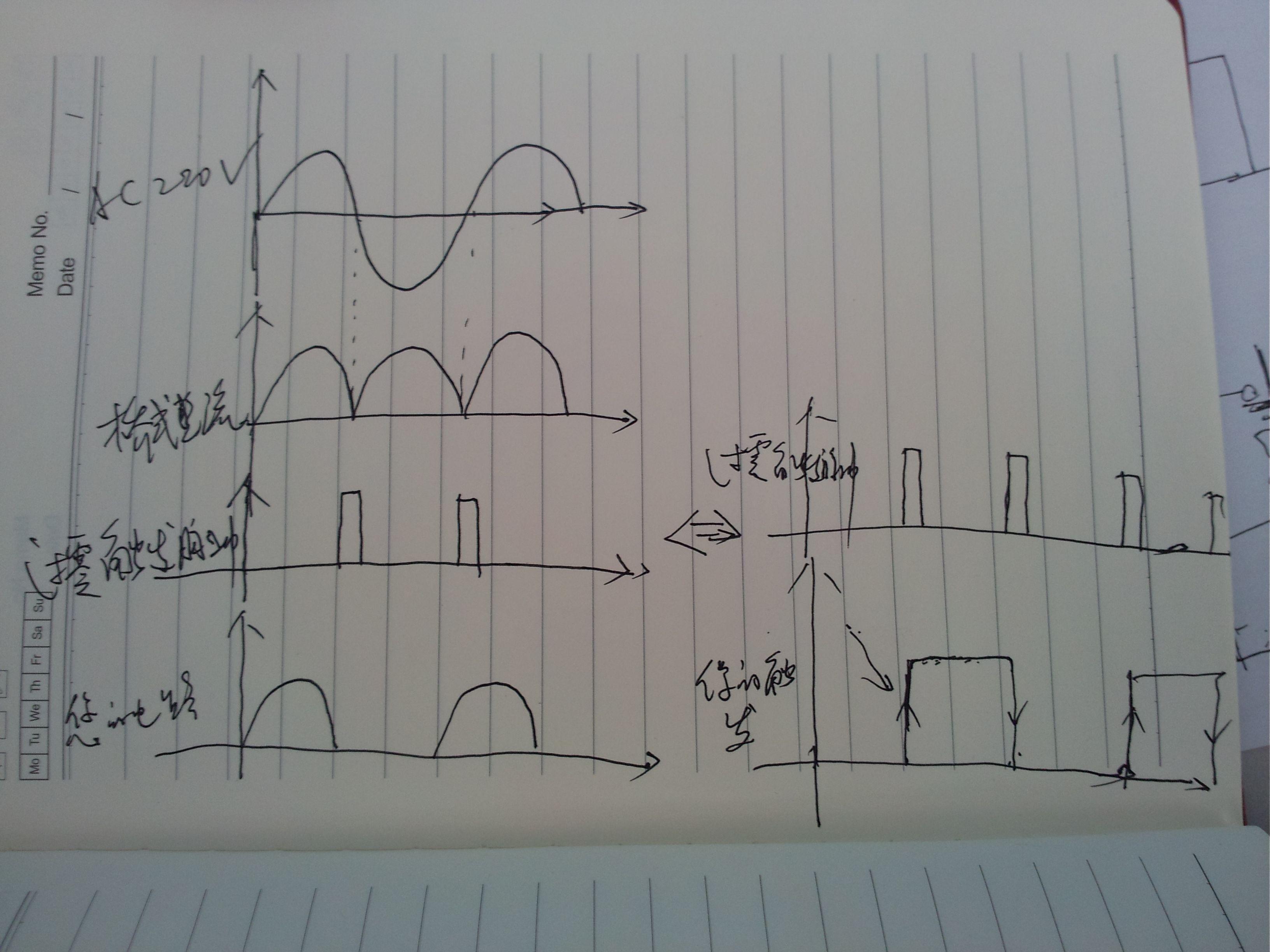 y电容给差模电感和共模电感形成完整的通路,否则如果有差模和共模信号