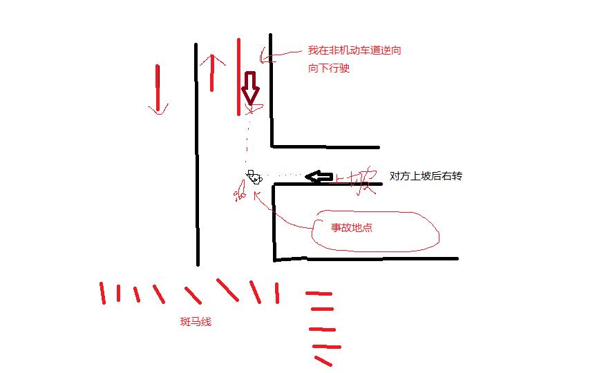非机动车在机动车道上逆向行驶引发交通事故,谁承担责任?