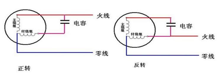 接线时注意  每个接线头一定要用电工交带处理好,以免漏电.