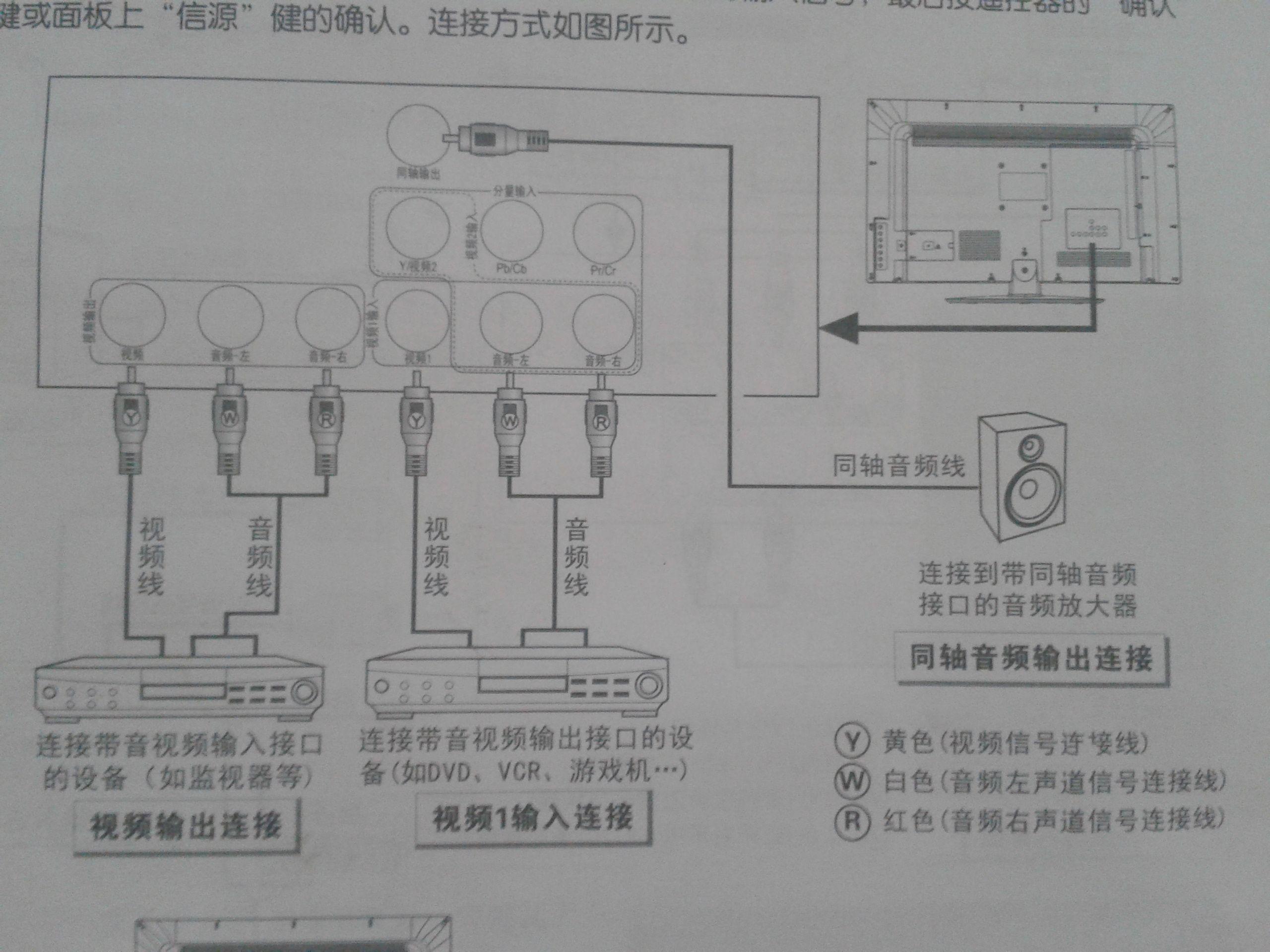 乐视led42c821dz液晶电视与音响,功放的连接问题.