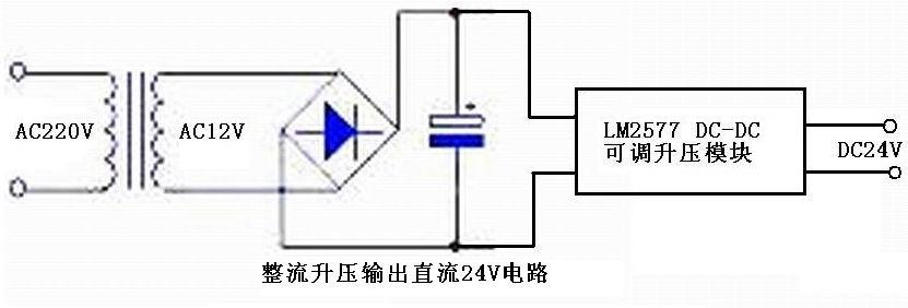 2,购买一块dc-dc升压模块接整流滤波后的直流电就成.