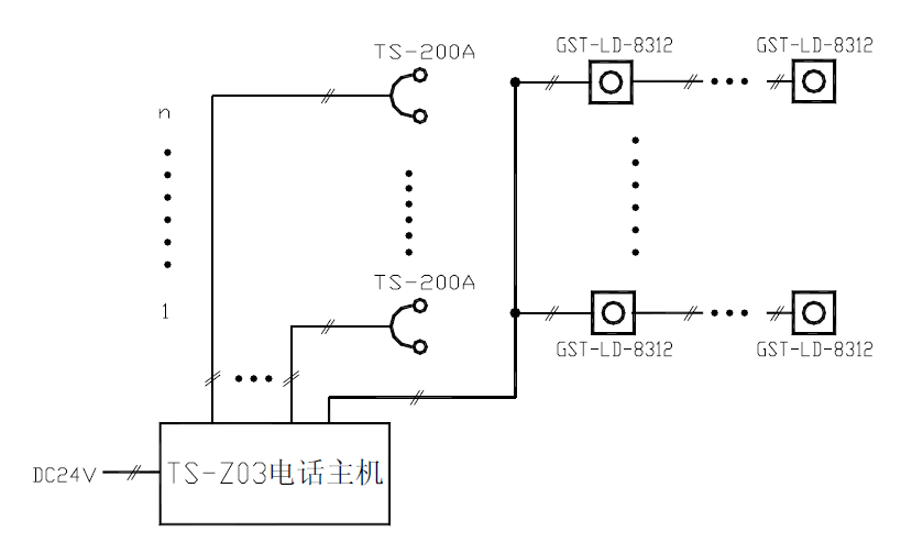 ts-z03消防电话主机接线