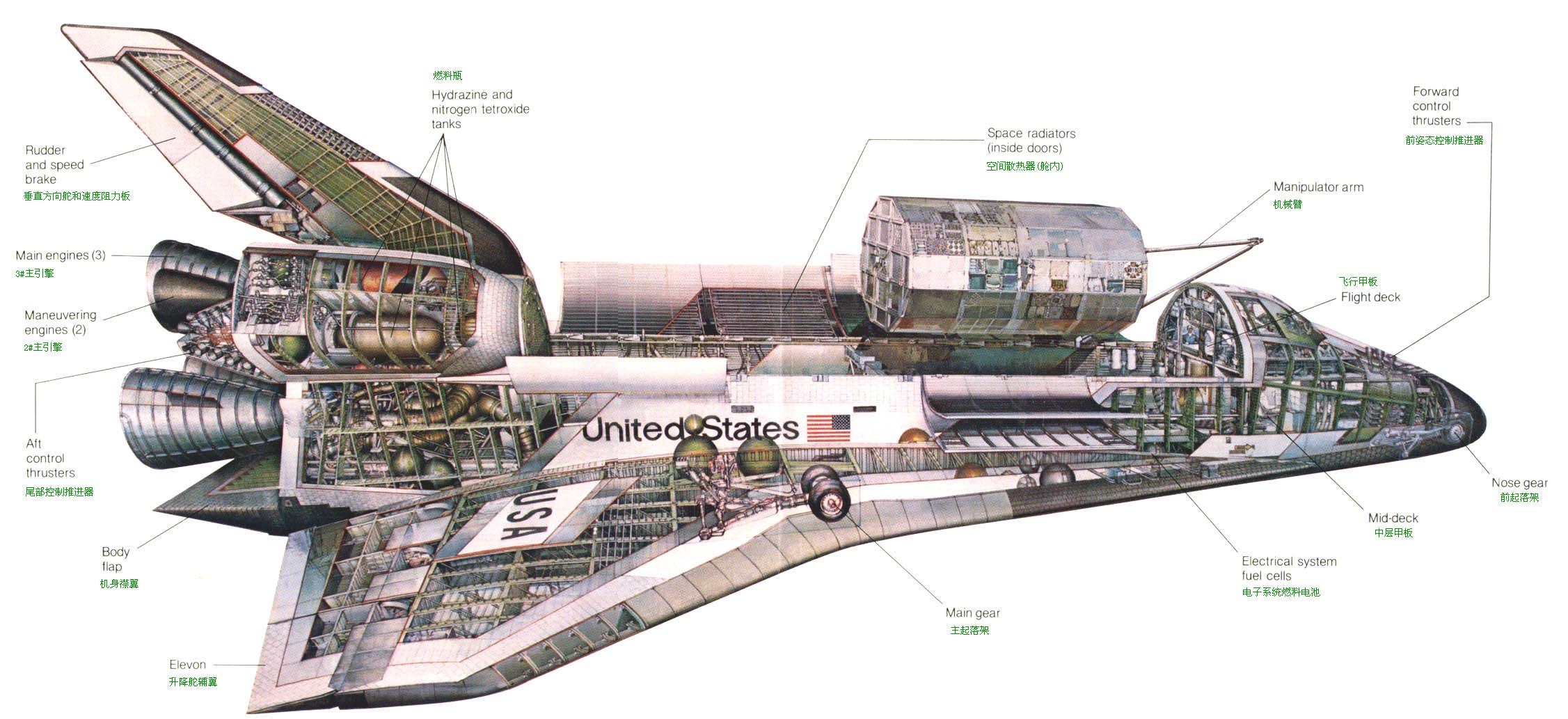 我非常喜欢美国的航天飞机,非常想获得更多的美国航天